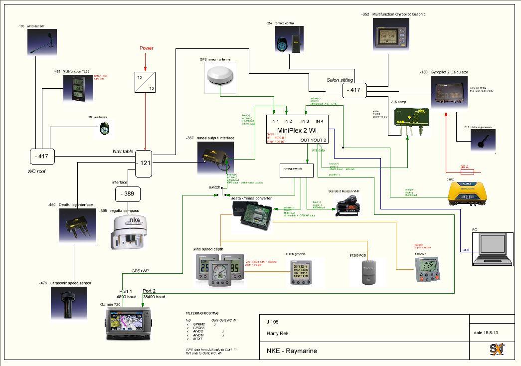 Navigatie Systeem Tekening